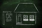 Real Estate Market, Funny House Sold