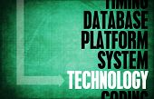 Technology Core Principles as a Concept Abstract