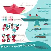 Water transport infographics