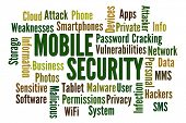 Mobile Security word cloud on white background