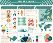 pic of alcoholic beverage  - Alcohol drinks and beverages infographic - JPG