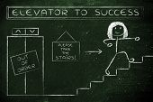 picture of elevator  - concept of success requiring time and effort - JPG
