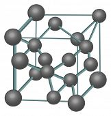 illustration with diamond crystal structure
