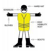 Man PPE