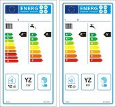 Boiler combination heaters in seasonal space heating new energy rating graph labels