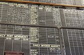 Tote Board in Cotton Exchange