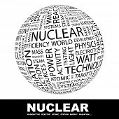 NUCLEAR. Globe with different association terms. Wordcloud vector illustration.