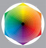 círculo da cor