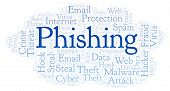 Phishing Word Cloud. Wordcloud Made With Text Only. poster