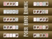 Poker (Texas Hold'em) winning hands ranking poster with names and cards illustrations