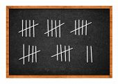 Counting On Chalkboard