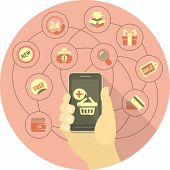 Shopping Concept By Phone