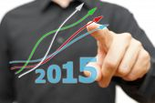 Growing And Positive Trend In Year 2015