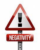 Negativity Warning Sign Illustration Design