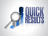 Quick Results Business Graphs Illustration