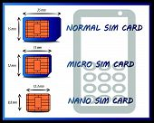 pic of micro-sim  - Graph of the Different Types of SIM Cards - JPG