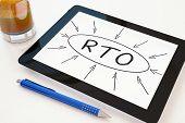 foto of objectives  - RTO  - JPG