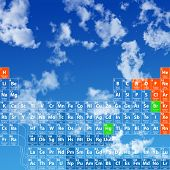 Complete Periodic Table of the Elements, including atomic number, symbol, name, weight, in a skyscap