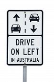 Sign Reminding Tourist To Drive On The Left In Australia