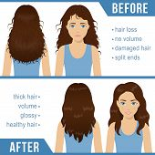Care For Wavy Hair. Common Hair Problems - Split Ends, Damaged Hair, Hair Loss. Before And After Hai poster