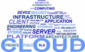 Wordcloud - Cloud-Computing