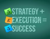 picture of execution  - strategy execution to success concept illustration design - JPG