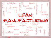 Lean Manufacturing Word Cloud Concept On A Whiteboard