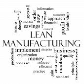 Lean Manufacturing Word Cloud Concept In Black And White
