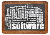 software word cloud on a vintage slate blackboard