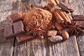 cocoa,chocolate and spices