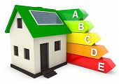 image of efficiencies  - Efficient Energy House For Save The World Environment - JPG