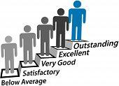 Paso de personas por escaleras mejorar hacia evaluación de logro excelente