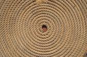 Round Thread