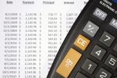Calculator and Amortization Table