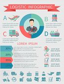 Logistic infographics set