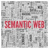 Close up Red SEMANTIC WEB Text at the Center of Word Tag Cloud on White Background.