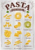 stock photo of spaghetti  - Poster set of pasta with different types of pasta - JPG