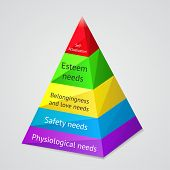 Maslow's Self Actualization pyramid 3D