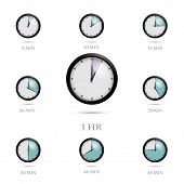 Clocks for timing, eps10 vector