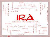 Ira Word Cloud Concept On A Whiteboard