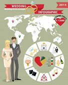Wedding Infographics Set With World Map