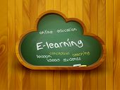 Chalkboard in a shape of a cloud. E-learning concept.