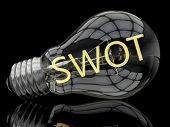 foto of swot analysis  - SWOT for strengths weaknesses opportunities and threats  - JPG