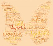 pic of fibromyalgia  - Thyroid butterfly shaped word cloud on an orange background - JPG