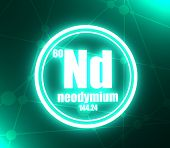 Neodymium Chemical Element. Sign With Atomic Number And Atomic Weight. Chemical Element Of Periodic  poster