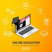 Online Education Design Concept. Online Learning, Webinar, Distance Education, Business Training Ban poster