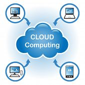 Cloud computing concept. Client computers communicating with resources located in the