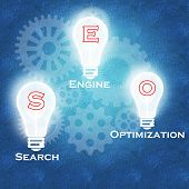 Search Engine Optimization & business success
