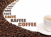 Coffee in many languagescoffee in many languages