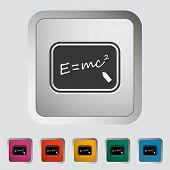 E = Mc2.